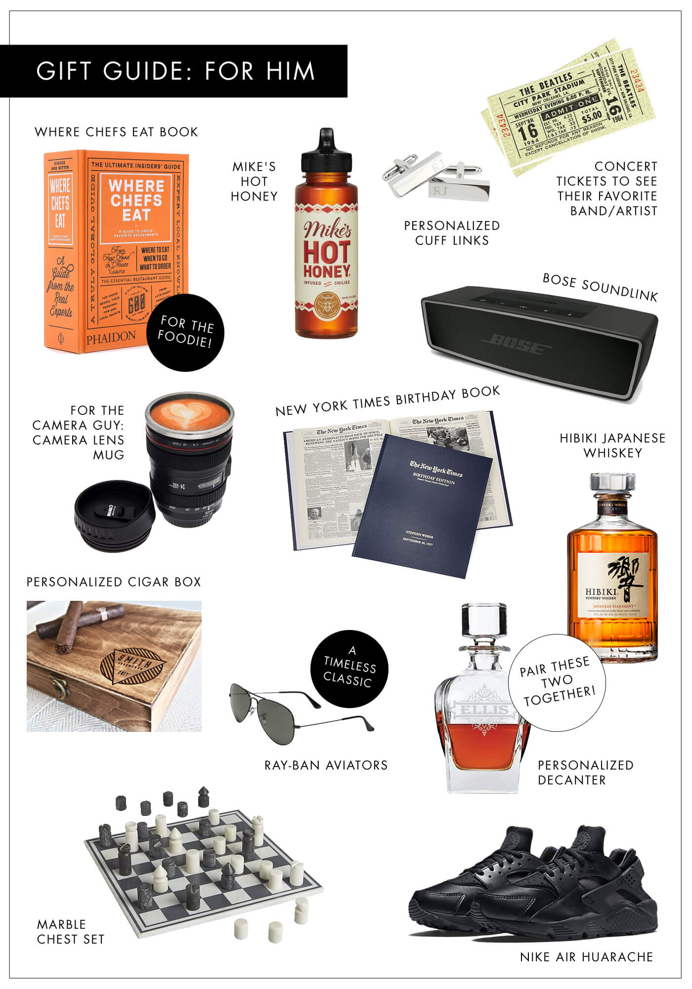 Unique Gift Guide for the Men in Your Life